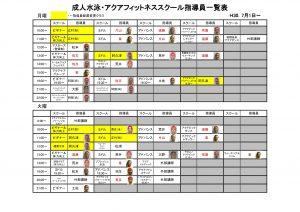 訂正2018.7月1日~成人水泳・アクアフィットネススクール指導員一覧表のサムネイル